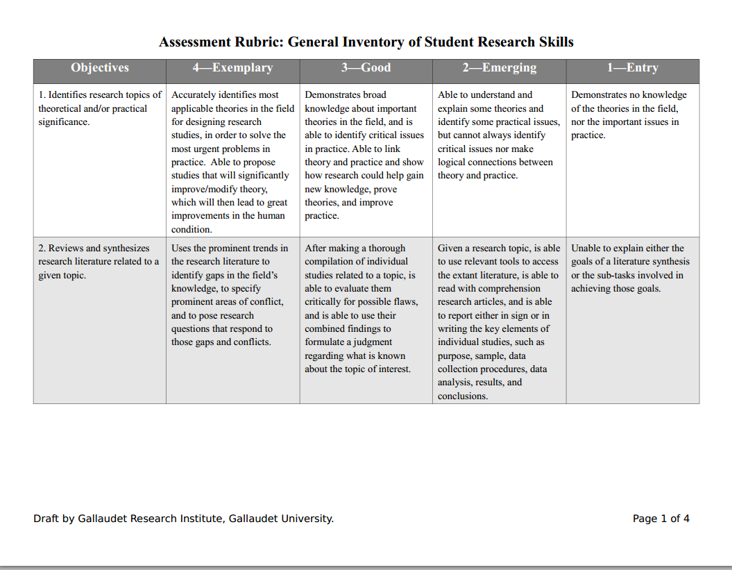 Assessment rubric: general inventory of student research needs page/image 1 of 4