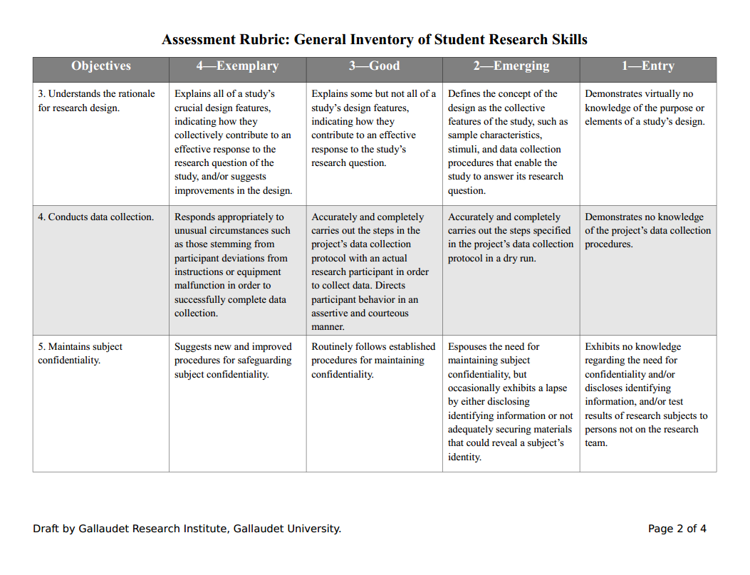 Assessment rubric: general inventory of student research needs page/image 2 of 4
