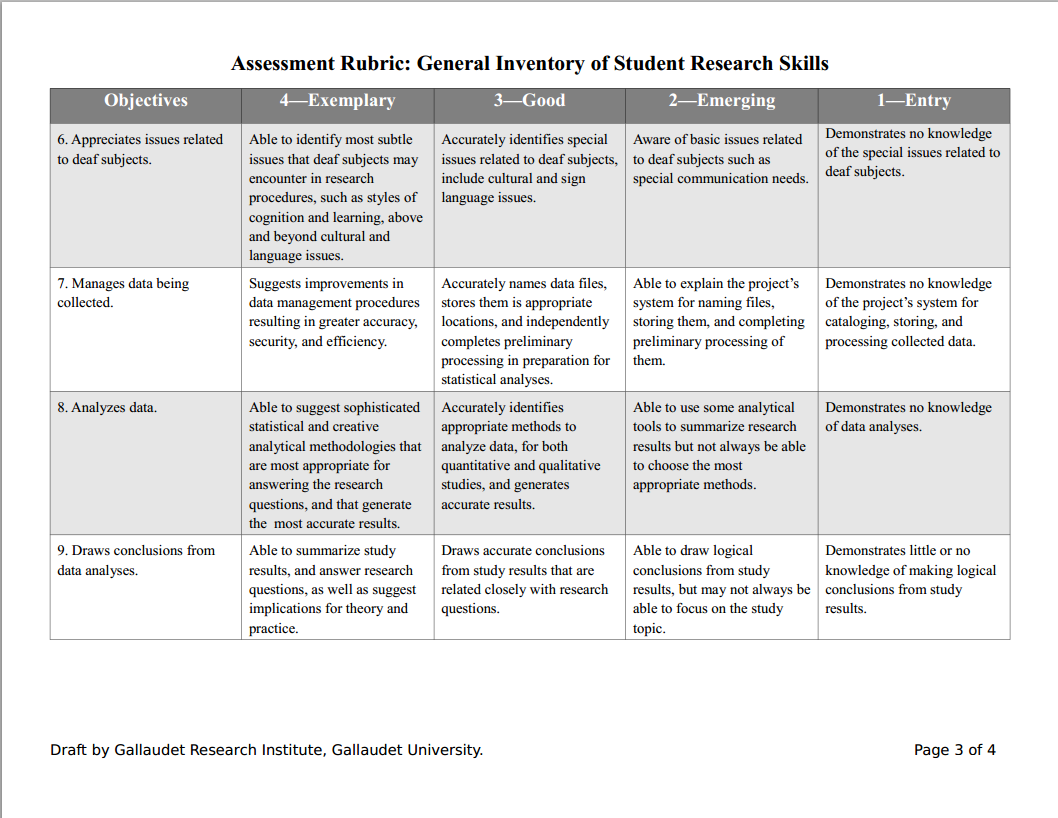 Assessment rubric: general inventory of student research needs page/image 3 of 4