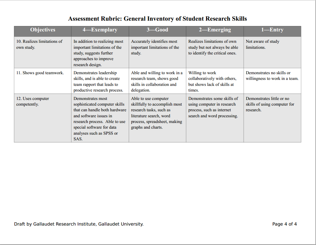 Assessment rubric: general inventory of student research needs page/image 4 of 4