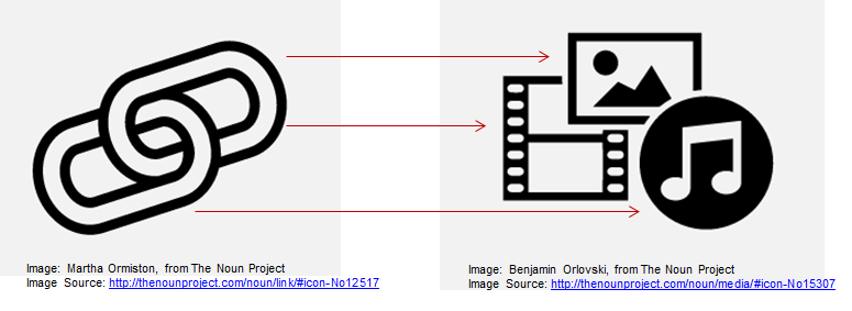 image showing two chain links with arrows pointing to film, image, and music icons