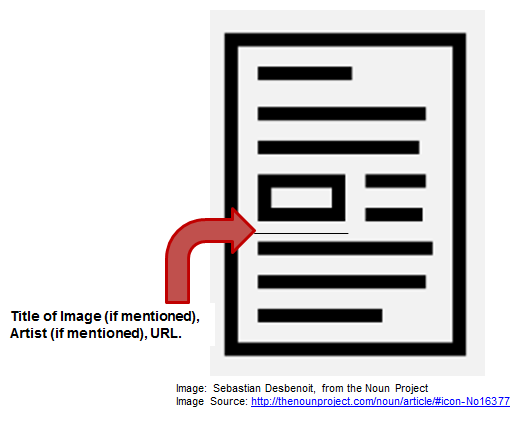 "Shows page with an arrow pointing to an image, reads ""Title of Image (if mentioned), Artist (if mentioned), URL"" on it"