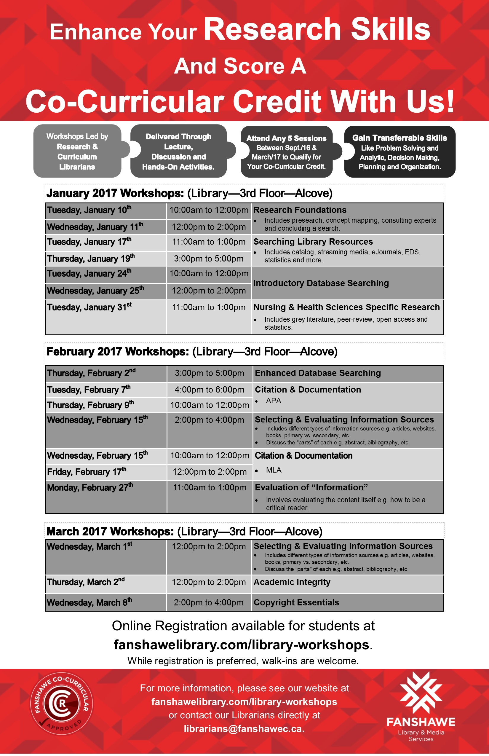 See http://www.fanshawelibrary.com/library-workshops/ for details
