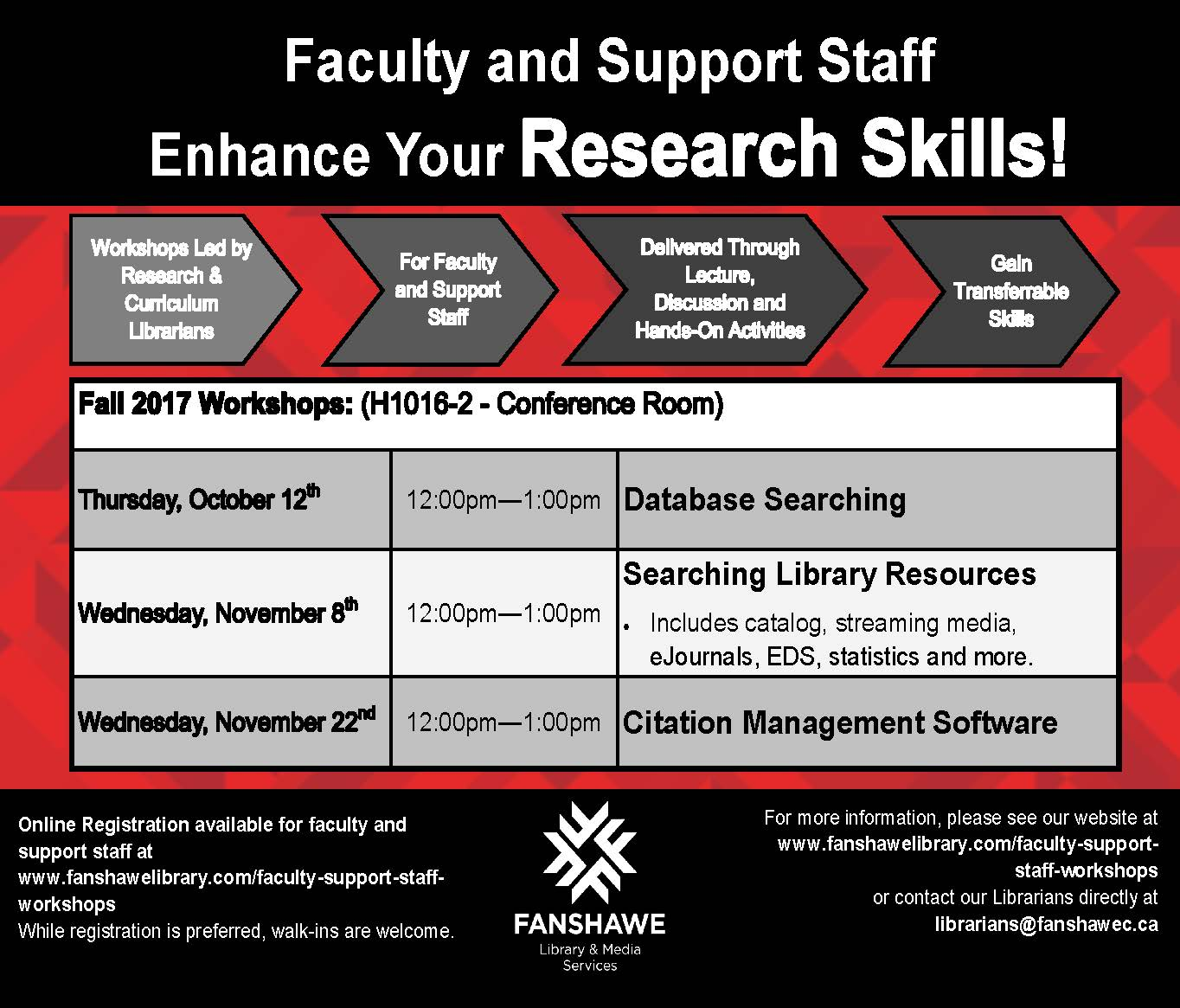 For registrations and workshop descriptions for fall 2017, go to http://www.fanshawelibrary.com/faculty-support-staff-workshops/