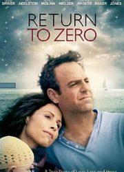 DVD - Home Use - Return to zero